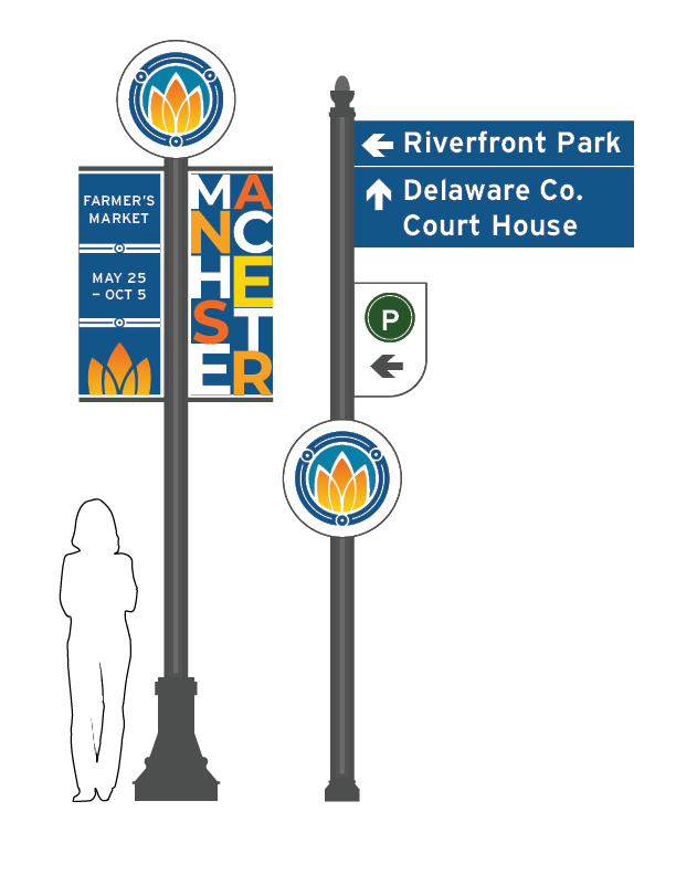 Wayfinding Banner and Sign Concepts